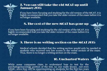 TOP 10 THINGS YOU  HAVE TO KNOW for the MCAT 2015 Infographic