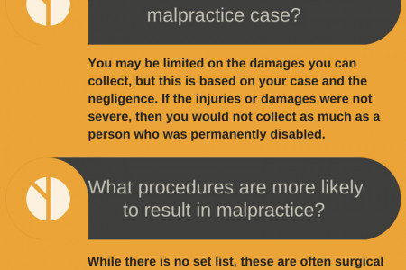 Top 10 Things You Need to Know About Medical Malpractice Infographic