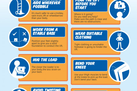 Top 10 Tips - Manual Handling Infographic
