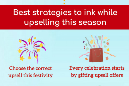 Top 10 Upselling Strategies You Should Bag This Festive in 2018  Infographic