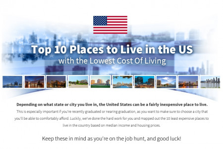 Top 10 US Cities With Lowest Cost of Living Infographic
