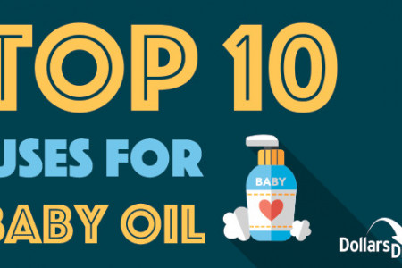 Top 10 Uses For Baby Oil Infographic