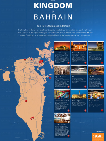 Top 10 Visited Places In Bahrain Infographic