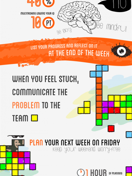 A Few Tips for a Productive Week Infographic