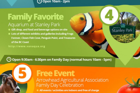 Top 10 Ways to Spend Family Day in Vancouver BC Infographic