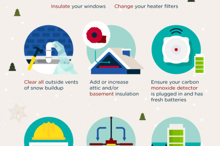 Top 10 Ways To Survive The Winter Months Infographic