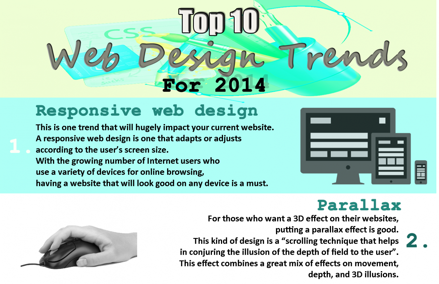 Top 10 Web Design Trends For 2014 Infographic