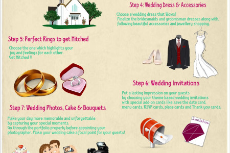 Top 10 Wedding Planning Tips - A2zweddingcards Infographic