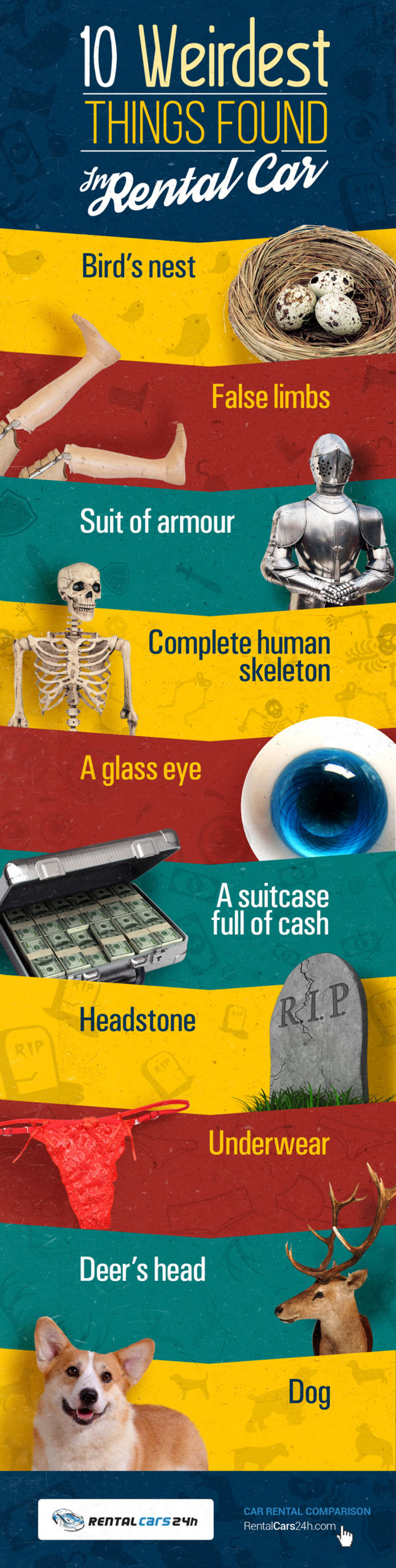 TOP 10 Weirdest Things Found In Rental Cars! Infographic