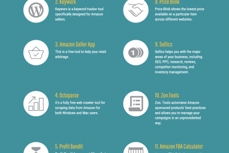 Top 11 Amazon Seller Tools for Newbies in 2021 Infographic