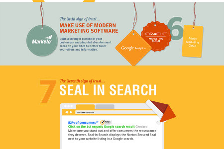 Top 12 Online Shopping Security Tips for this Christmas Infographic