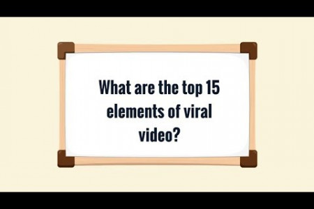 Top 15 Elements of Viral Video Infographic