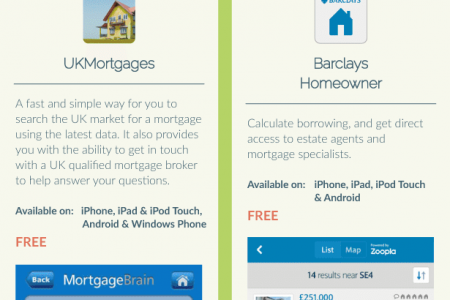 Top 15 Property Apps for Homebuyers Infographic
