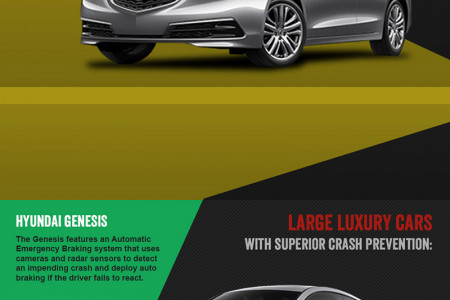 Top 15 Safest Cars in the Industry Infographic
