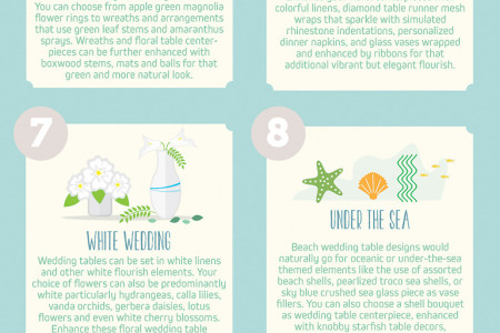 Top 15 Wedding Table Ideas (Infographic) Infographic