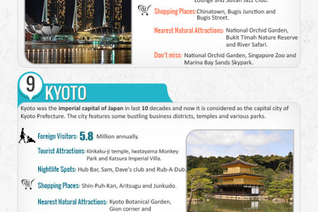 Top 16 Destinations to Travel in Asia (Infographic) Infographic