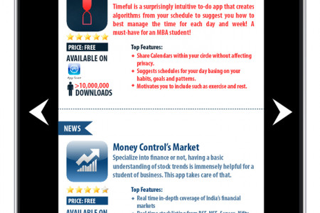 Top 16 Mobile Apps for MBA Students - Part 2 of 4 Infographic