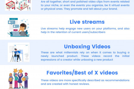 Top 18 Types of Videos On YouTube Infographic