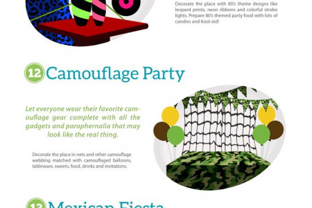 Top 21 Party Themes for Adults (Infographic) Infographic