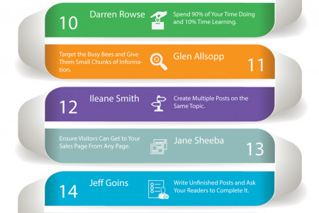 Top 24 Bloggers Share Their Advanced Blogging Tips – INFOGRAPHIC Infographic