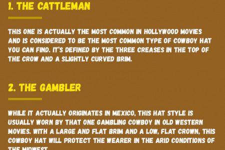 Top 3 Most Popular Cowboy Hat Styles Infographic
