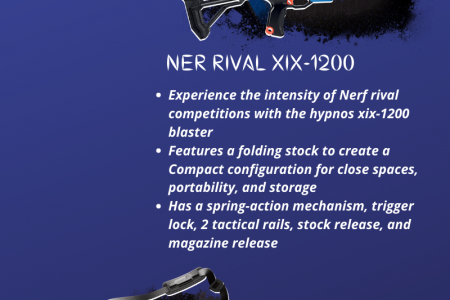 Top 3 Nerf Rivals Blasters Infographic