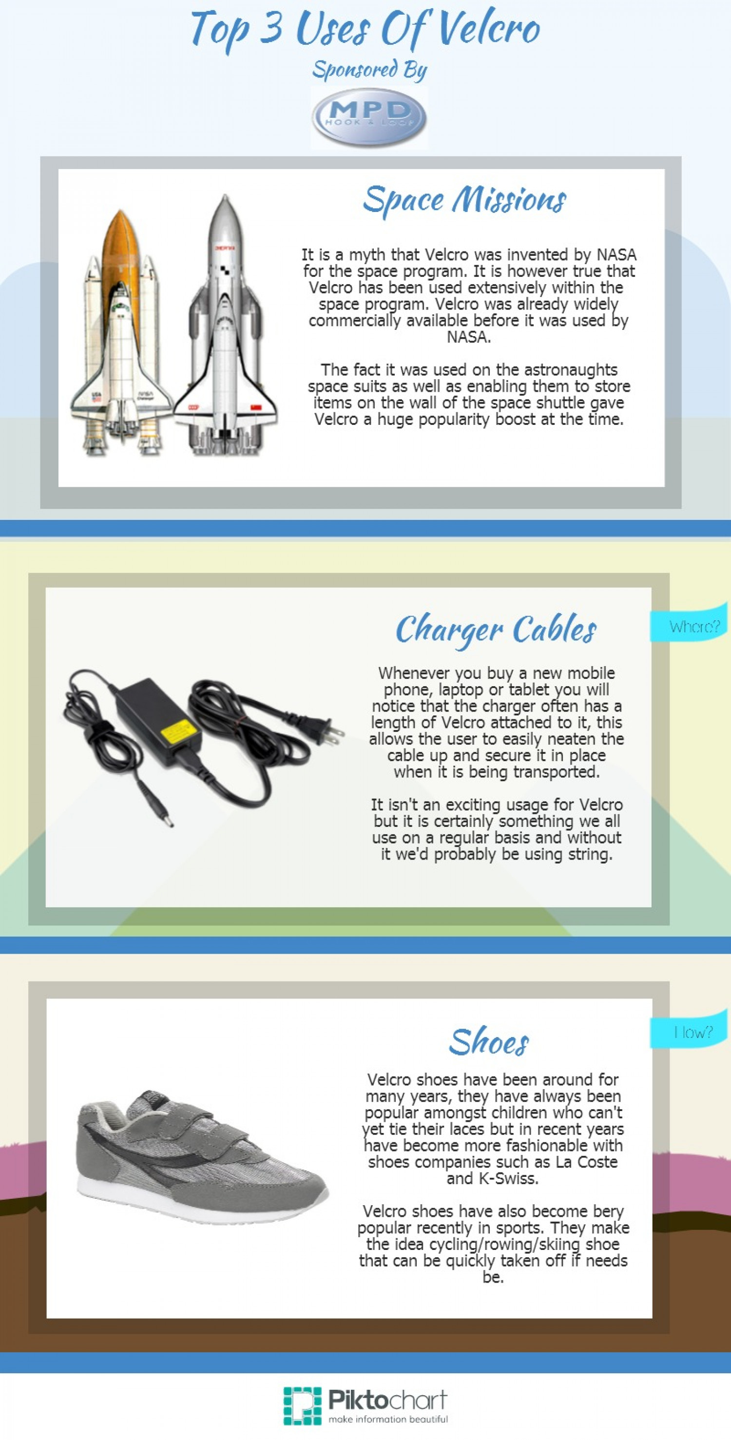 Top 3 Uses Of Velcro Infographic