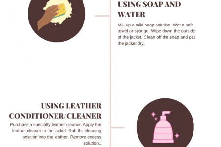 Top 3 Ways to Clean Leather Jackets Infographic