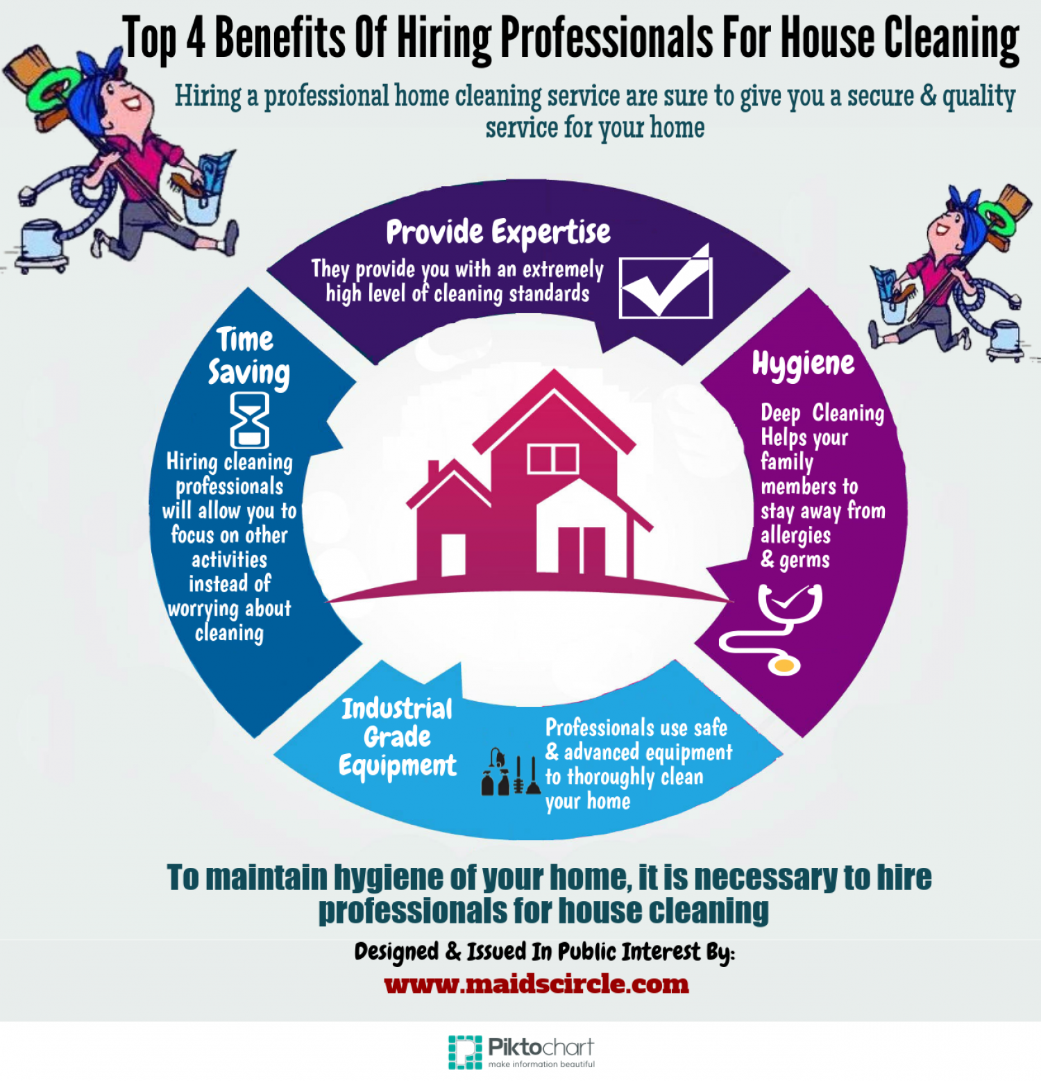advantages due to hiring maid What are the advantages of a babysitter  enter your due date or child's birthday  maid in malaysia: finding and hiring a live-in helper.