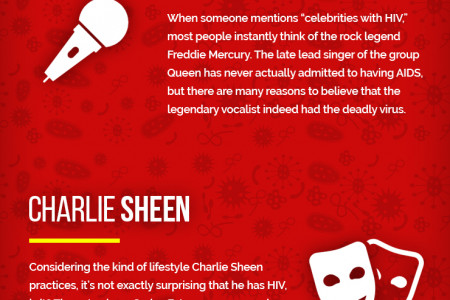 Top 4 Celebs that have HIV Infographic