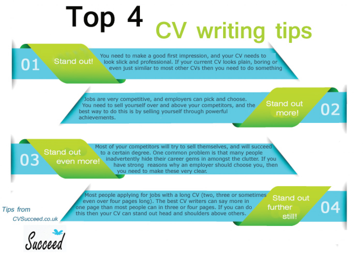 cv writing tips cv writing advice uk