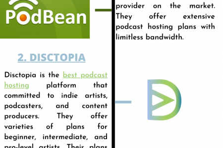 Top 4 Indie Music Podcast Platforms Infographic