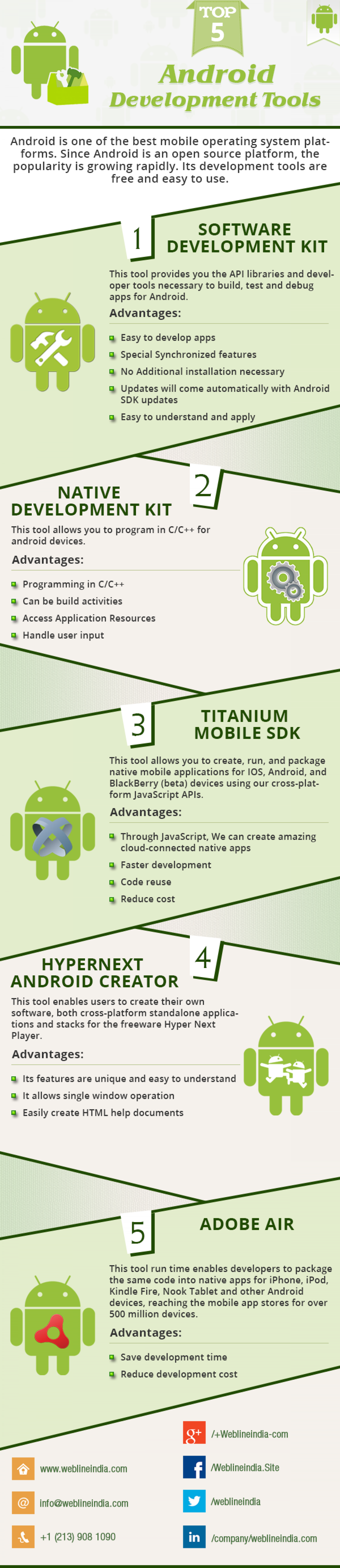 Top 5 Android Development Tools Infographic