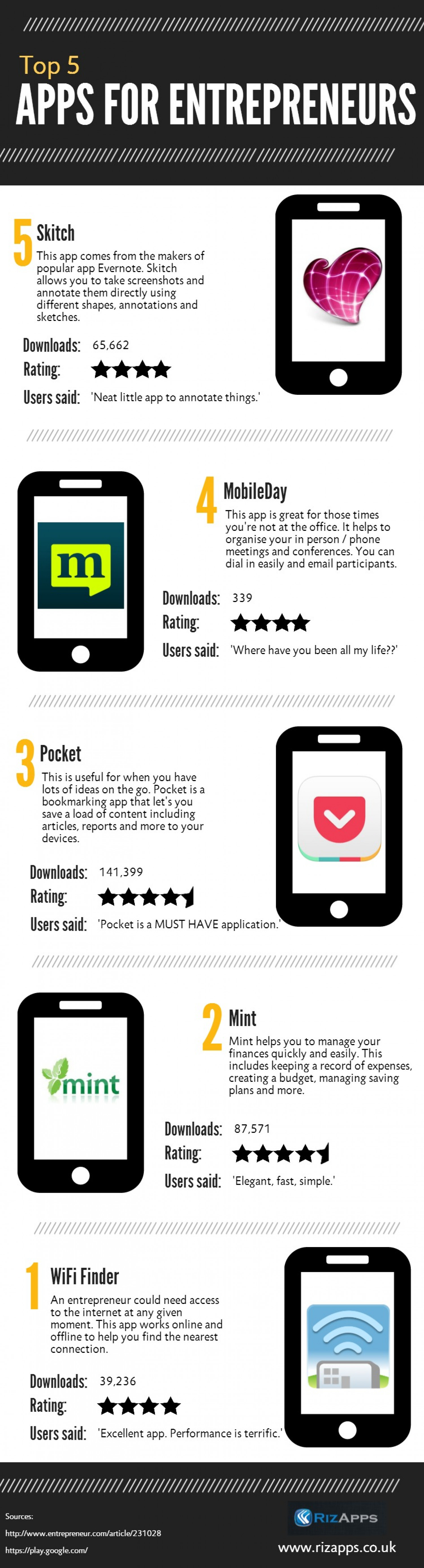 Top 5 Apps for Entrepreneurs Infographic