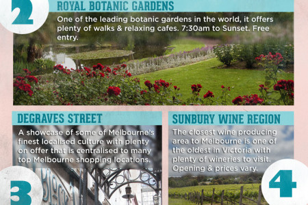 Top 5 Attractions in Melbourne Infographic
