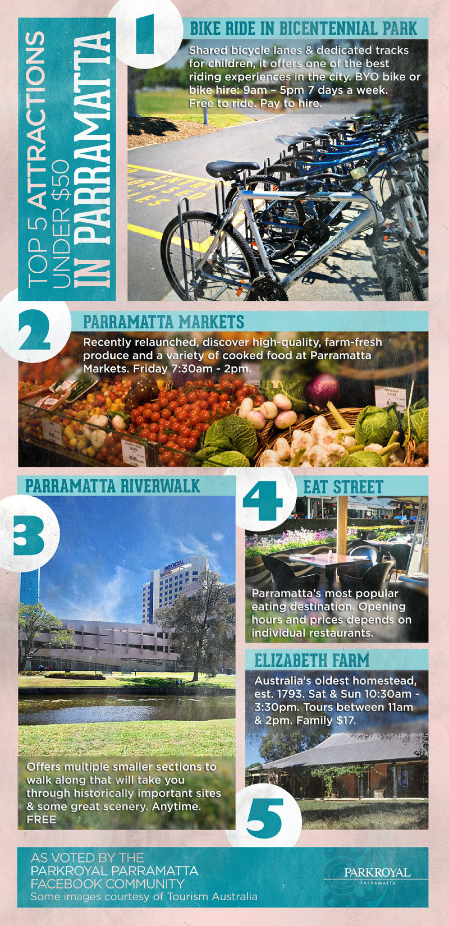 Top 5 Attractions in Parramatta Infographic