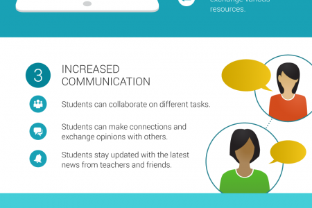 Top 5 Benefits for Students Infographic