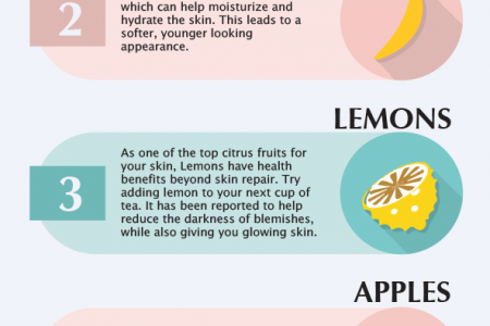 Top 5 Best Fruits For Your Skin Infographic