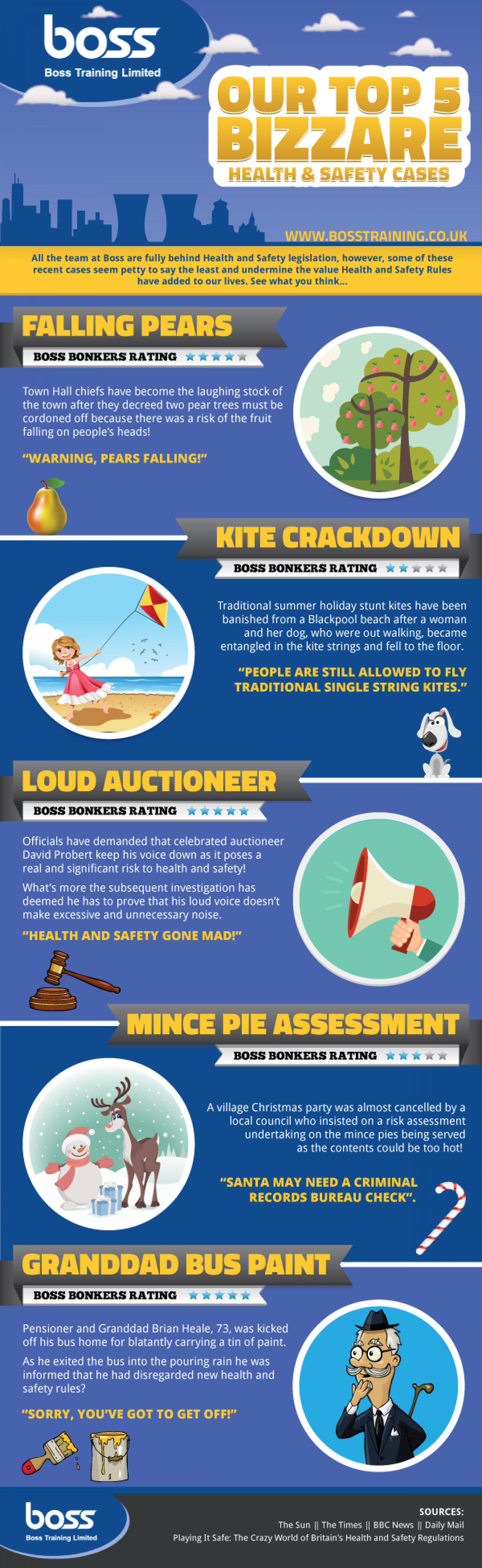 Top 5 Bizarre Health and Safety Cases Infographic