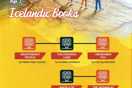 Top 5 Books - Must Read Infographic