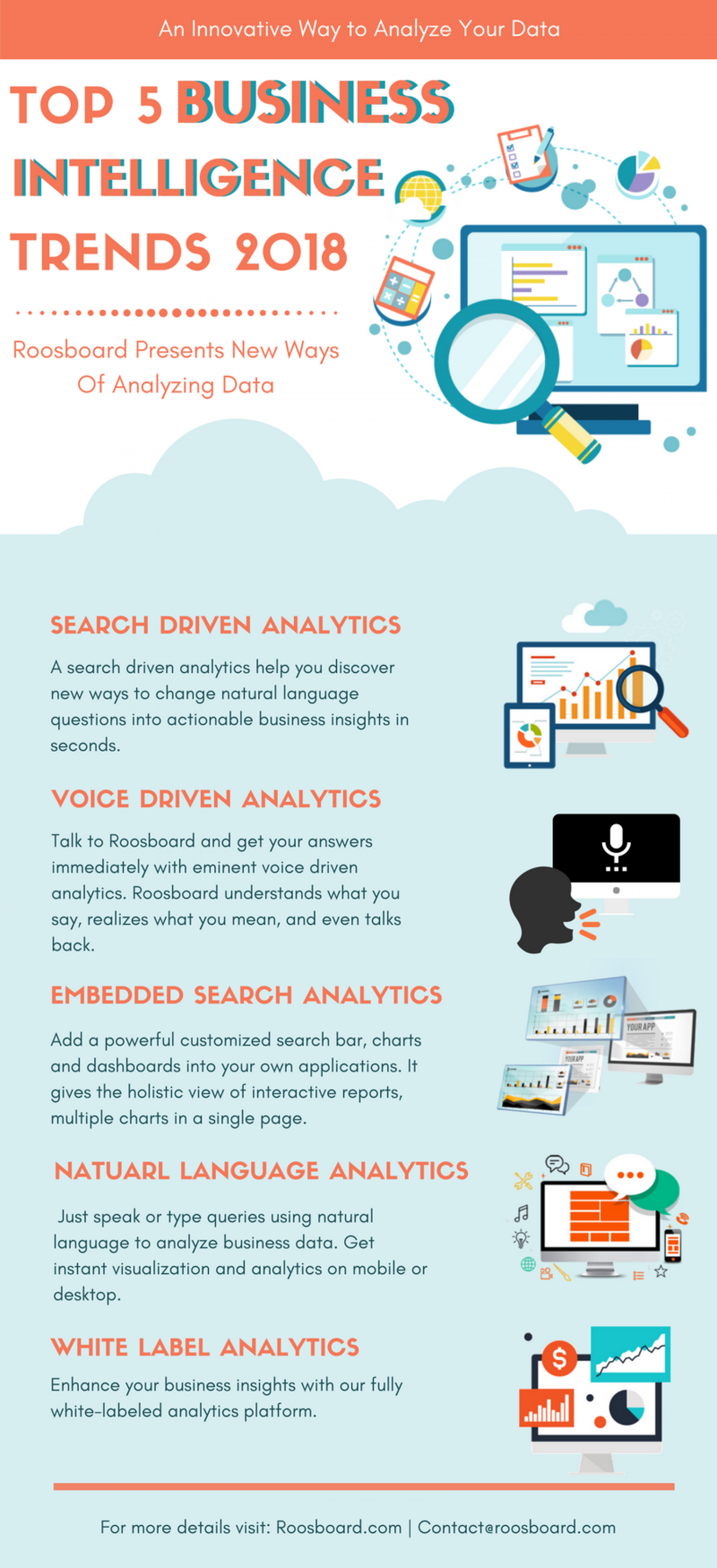 Top 5 Business Intelligence Trends 2018   Roosboard.com Infographic