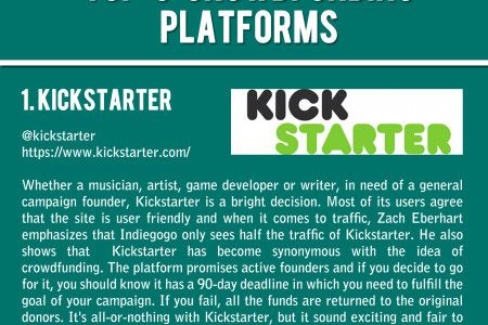 Top 5 crowd funding platforms  Infographic