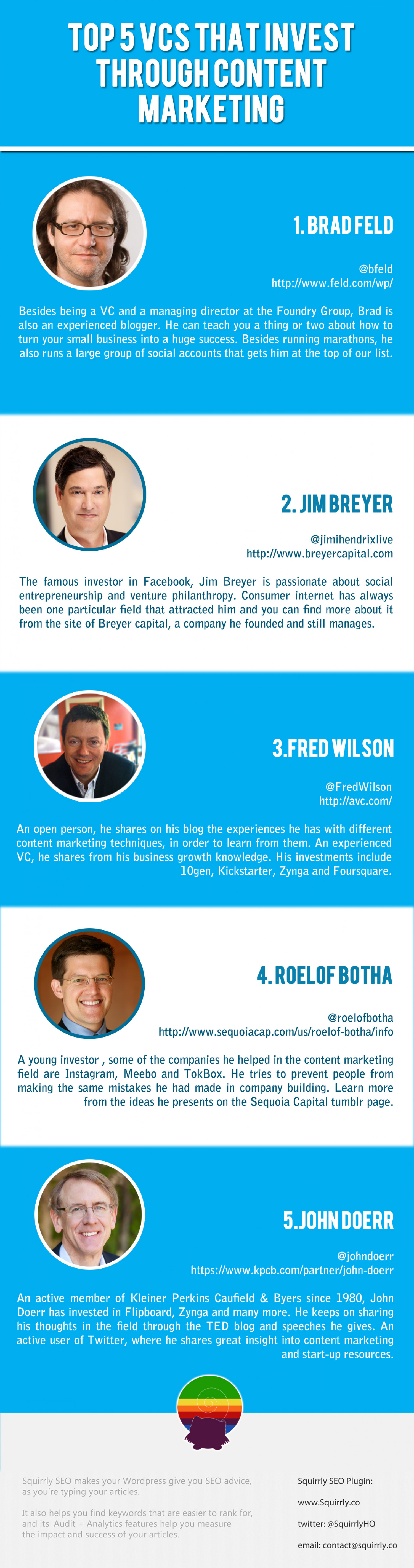 Top 5 VC that invest through content marketing  Infographic