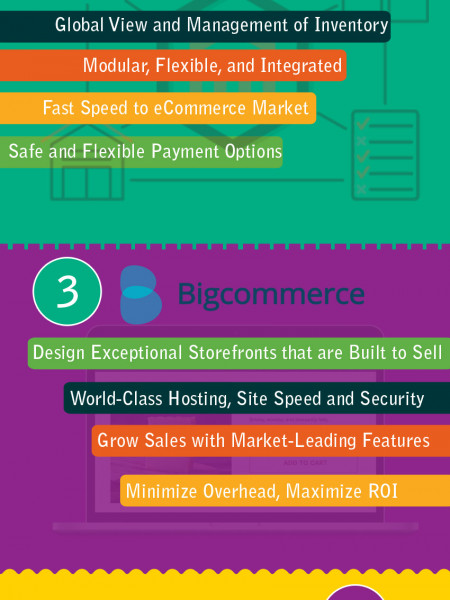 Top 5 eCommerce Plattforms for Small Businesses 2016 Infographic