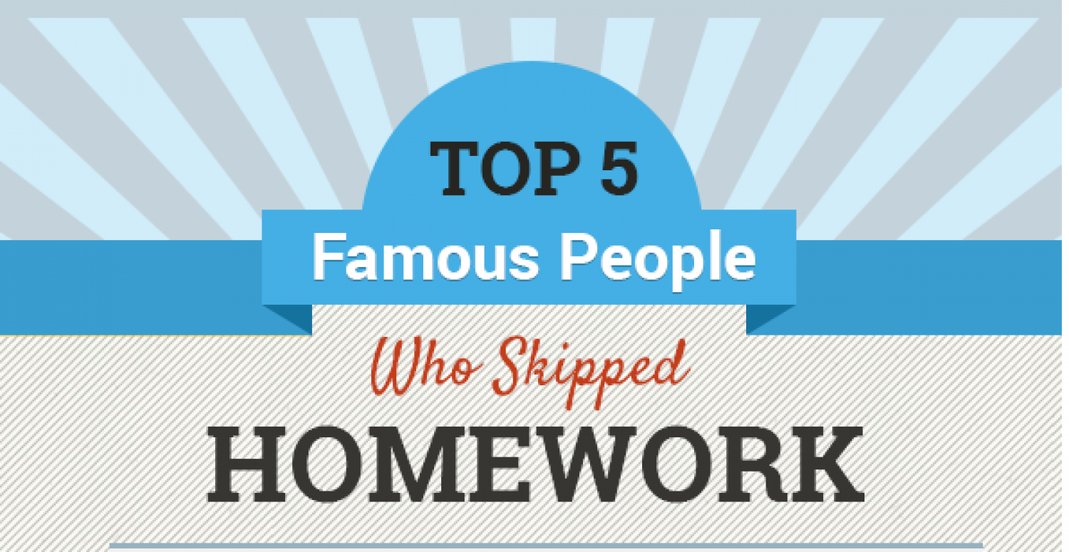 Top 5 Famous People Who Skipped Homework Infographic