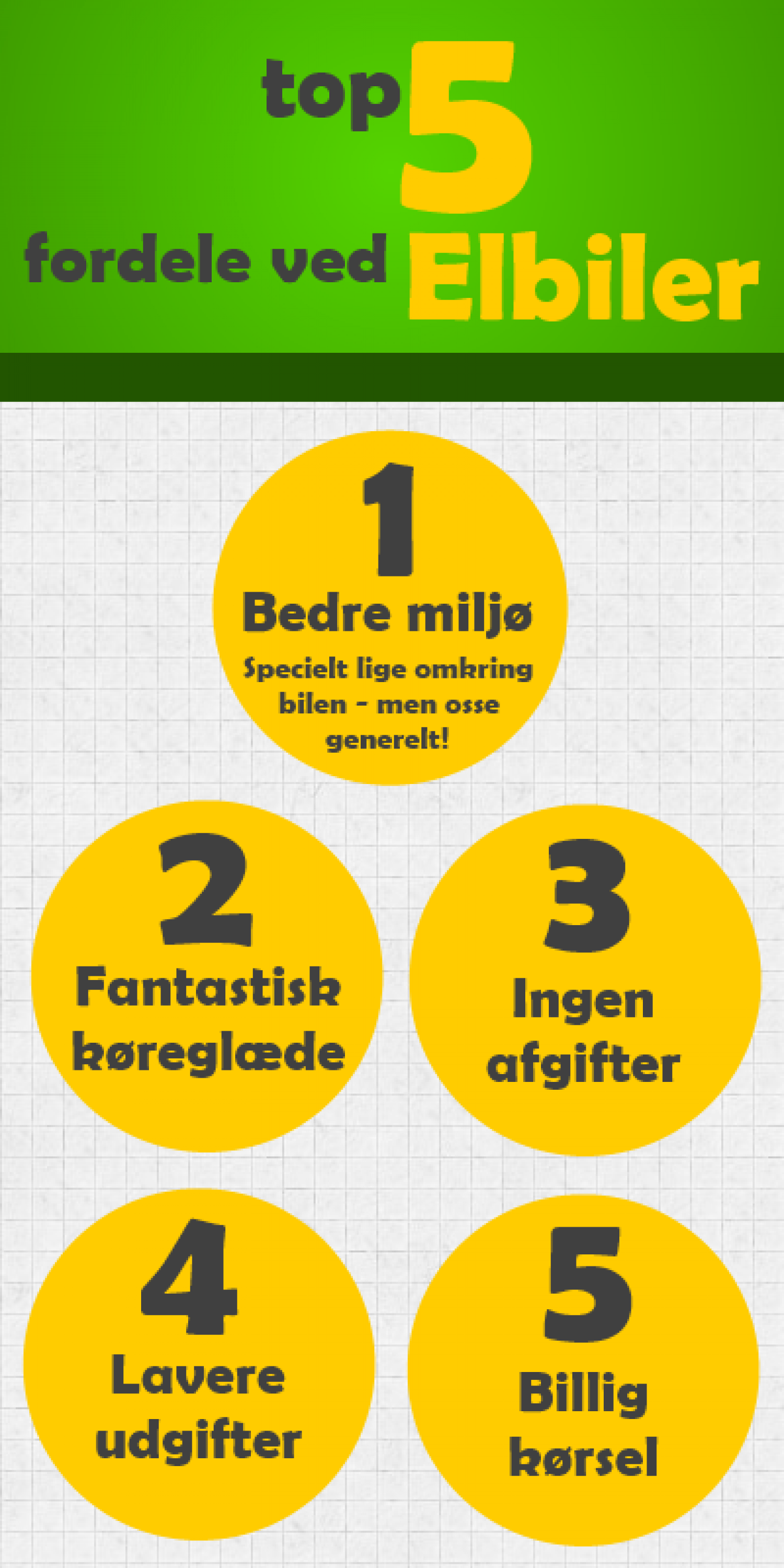 Top 5 Fordele Ved Elbiler Infographic