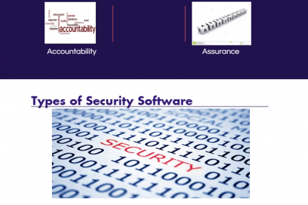 Top 5 Free computer Security Software Infographic