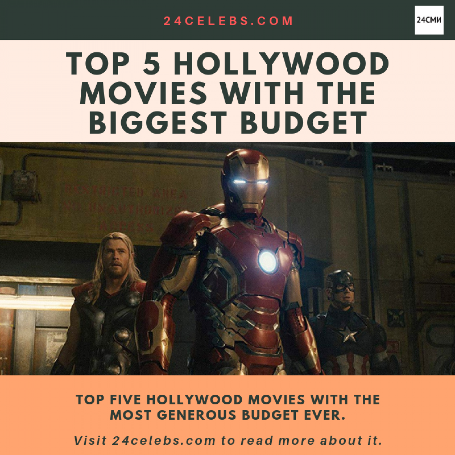 Top 5 Hollywood Movies With The Biggest Budget Infographic
