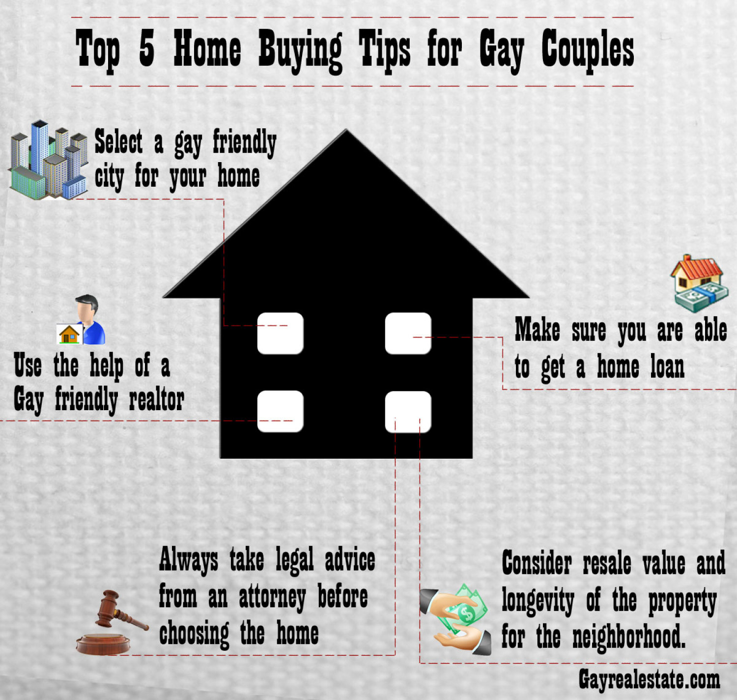 Top 5 Home Buying Tips for Gay Couples Infographic