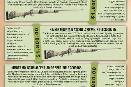 Top 5 Kimber Mountain Ascent Hunting Rifles Infographic